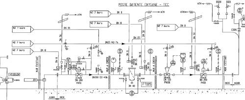 etudes_electriques_instrumentation